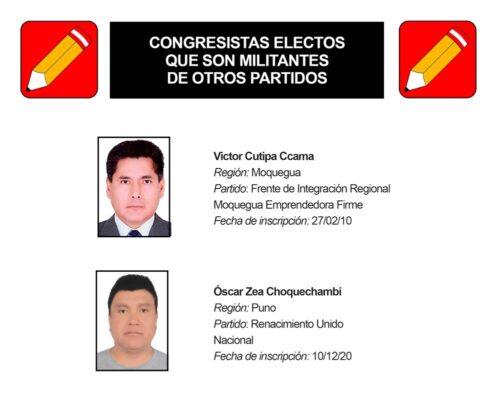 Congresistas electos de Perú Libre que militan en otra agrupación política