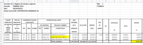 Registro de ventas e ingresos 2